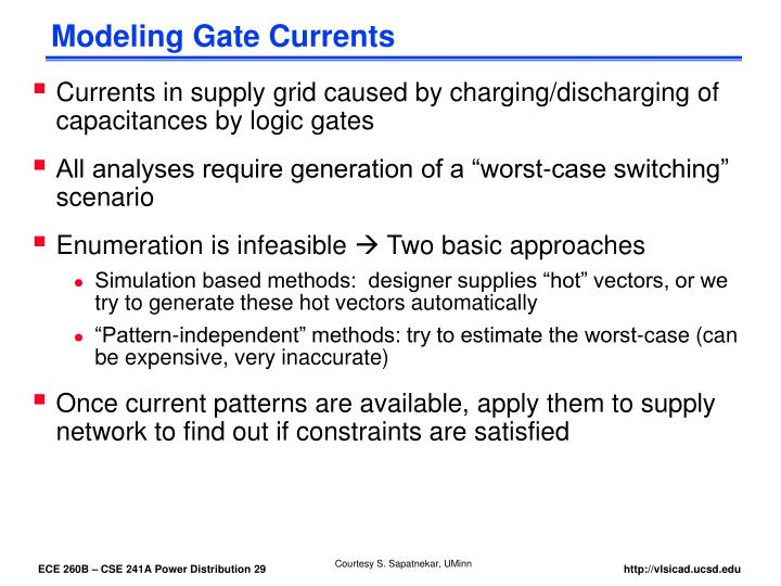 Modeling Gate Currents