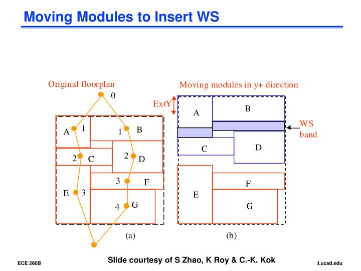Moving Modules to Insert WS