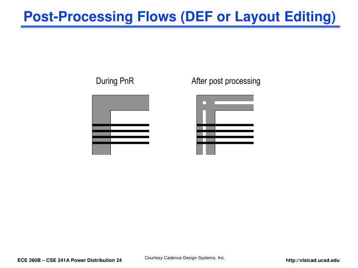 Post-Processing Flows (DEF or Layout Editing)