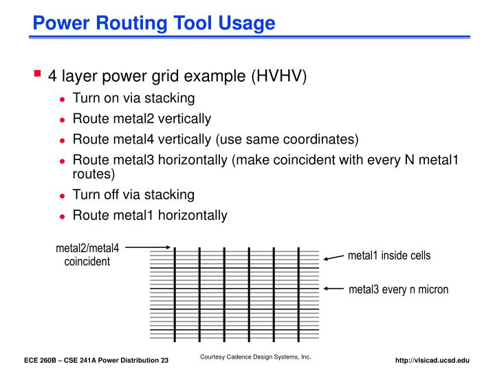 Power Routing Tool Usage