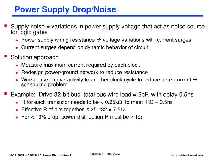 Power Supply Drop/Noise
