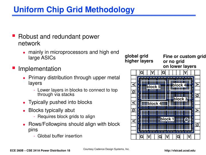 Uniform Chip Grid Methodology