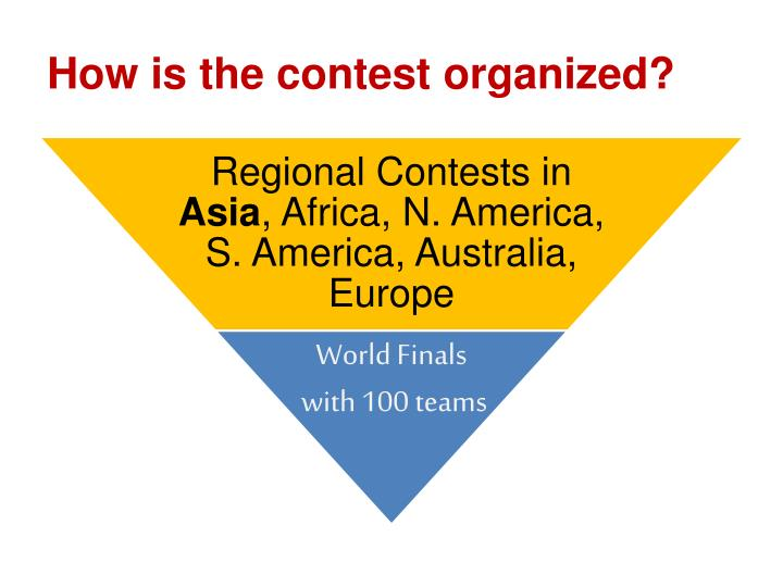 How is the contest organized?