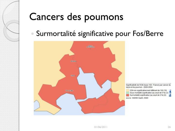 Cancers des poumons