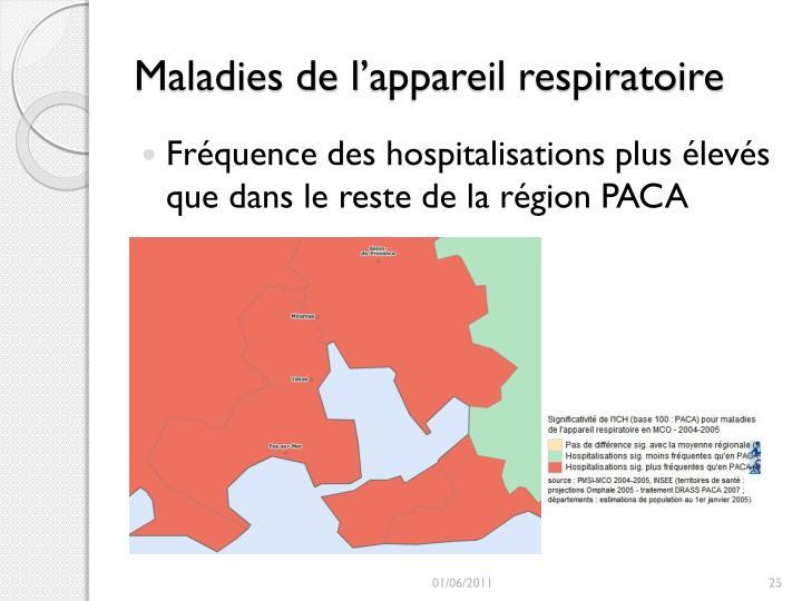 Maladies de l'appareil respiratoire