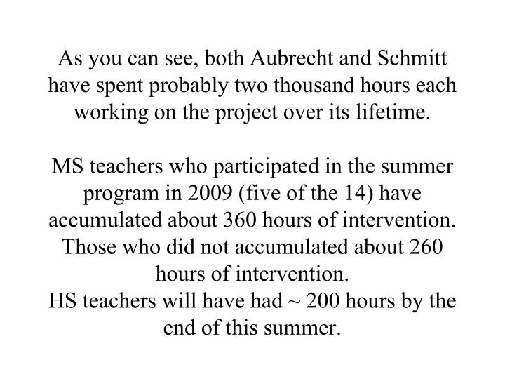As you can see, both Aubrecht and Schmitt have spent probably two thousand hours each working on the project over its lifetime.