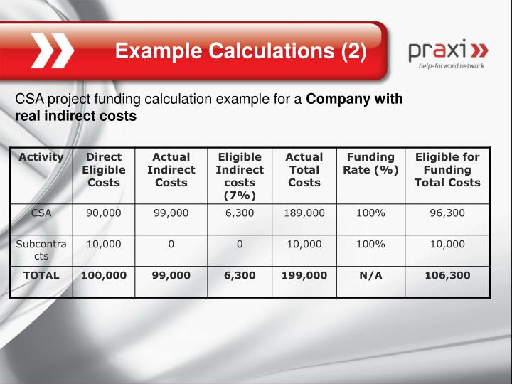 Example Calculations (2)