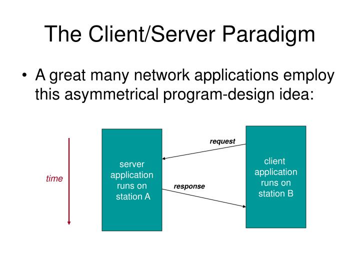 The client server paradigm