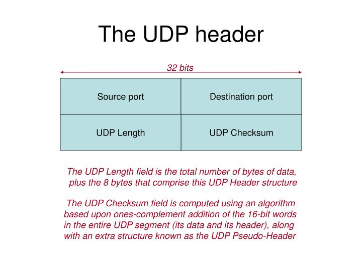 The UDP header