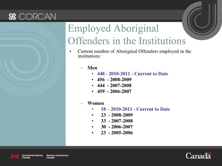 Employed Aboriginal