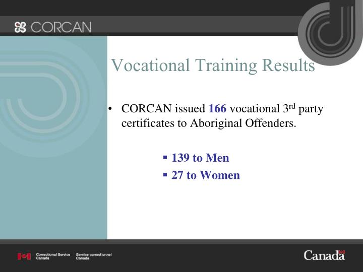 Vocational Training Results