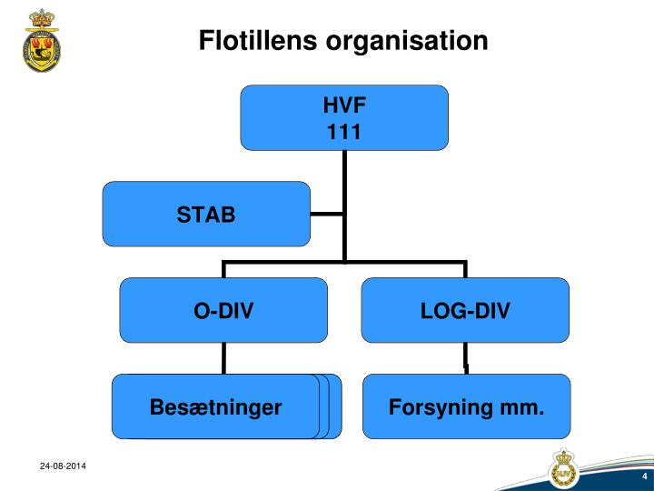 Flotillens organisation