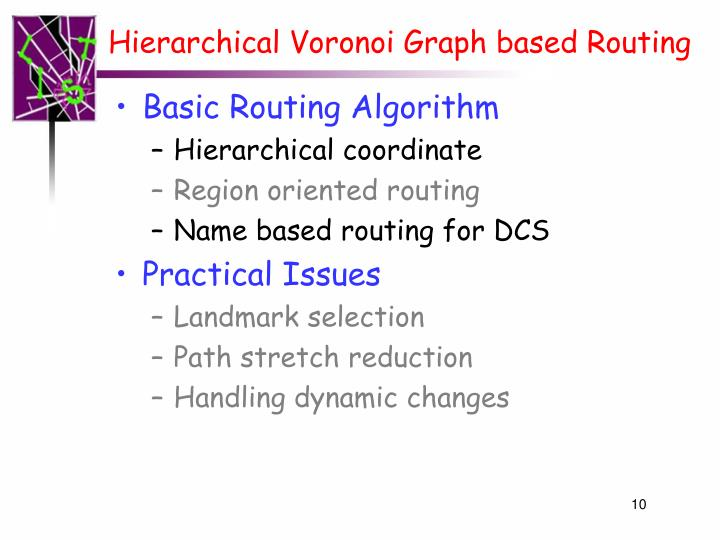 Hierarchical Voronoi Graph based Routing