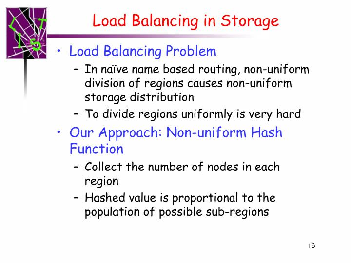 Load Balancing in Storage