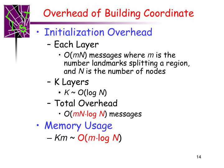 Overhead of Building Coordinate