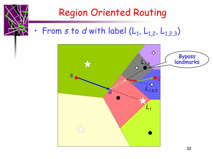 Region Oriented Routing