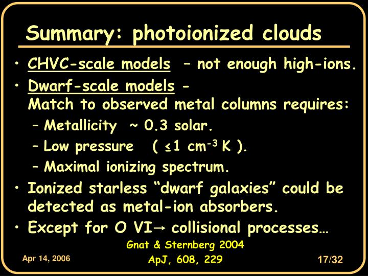 Summary: photoionized clouds