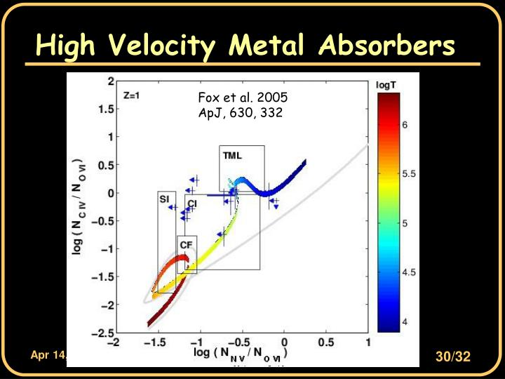 High Velocity Metal Absorbers