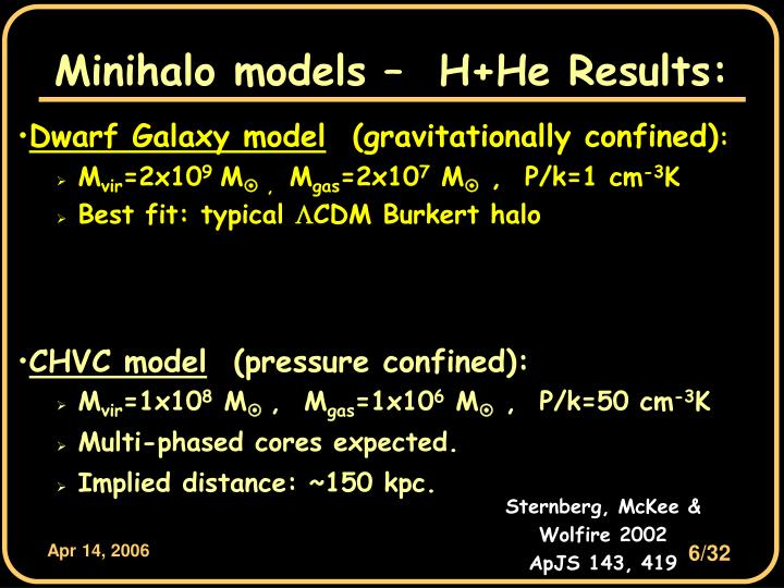 Minihalo models –  H+He Results: