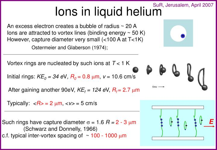 Ions in liquid helium