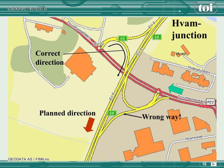 Hvam-junction
