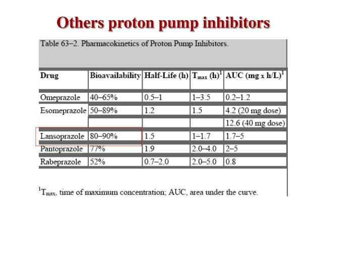 Others proton pump inhibitors