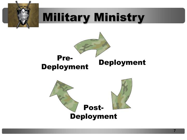 Military Ministry