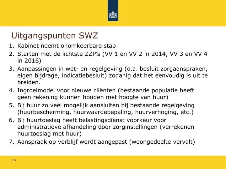 Uitgangspunten SWZ