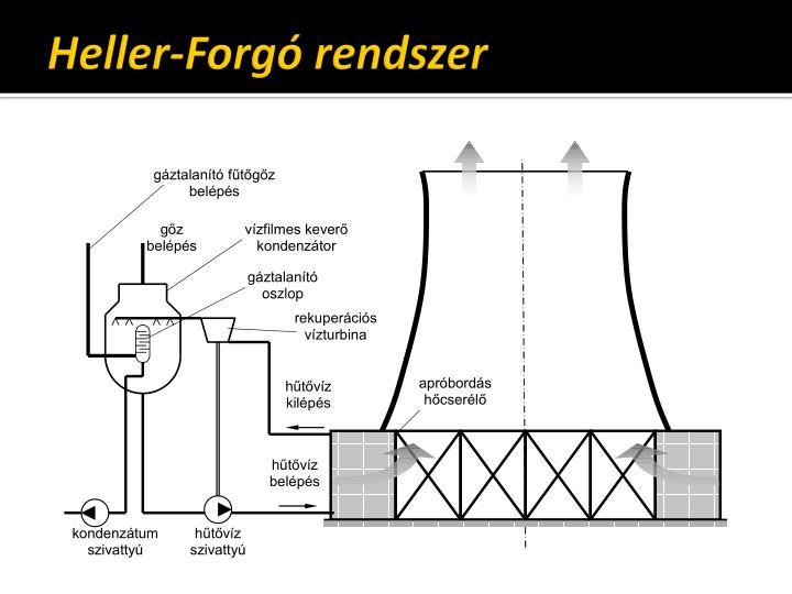 Heller-Forgó rendszer
