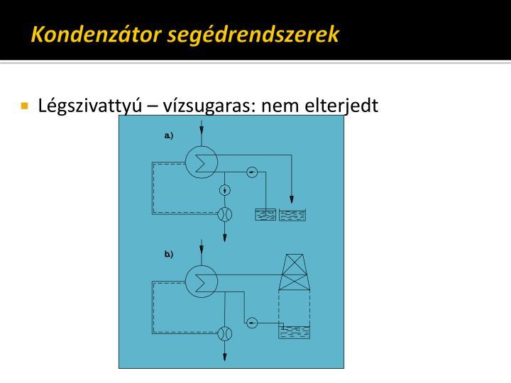Kondenzátor segédrendszerek