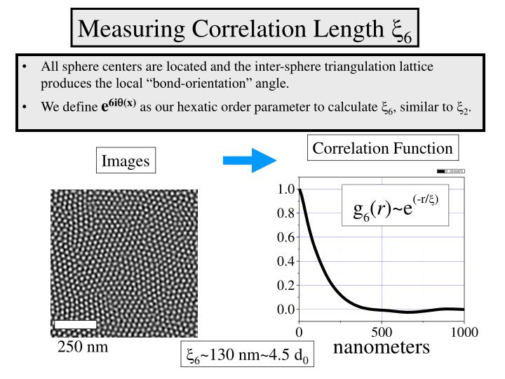 Measuring Correlation Length
