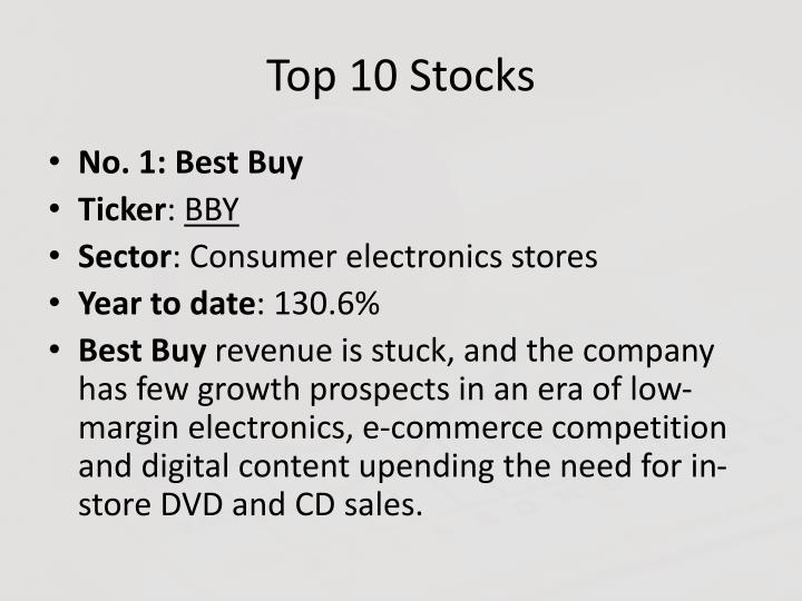 Top 10 stocks