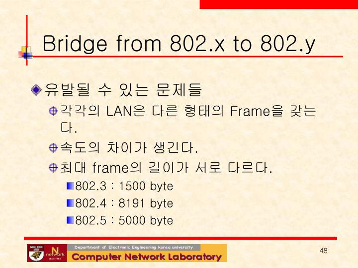 Bridge from 802.x to 802.y