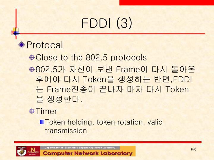 FDDI (3)