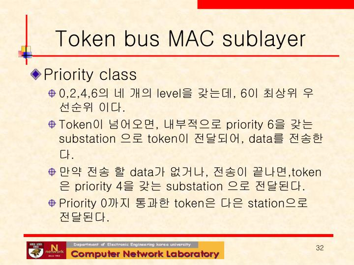 Token bus MAC sublayer