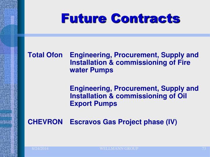 Future Contracts