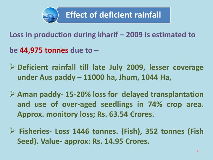 Loss in production during kharif – 2009 is estimated to