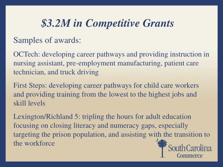 $3.2M in Competitive Grants