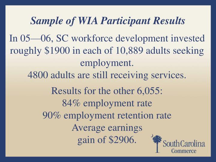 Sample of WIA Participant Results