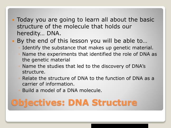Today you are going to learn all about the basic structure of the molecule that holds our heredity… DNA.