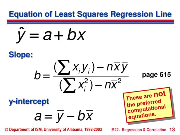 Equation of Least Squares Regression Line