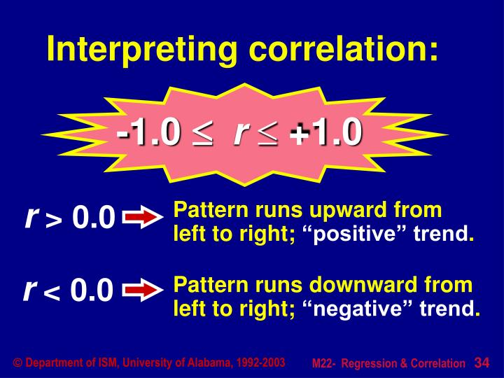 Interpreting correlation: