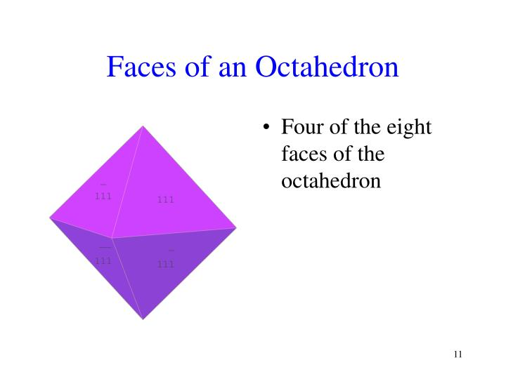 Faces of an Octahedron