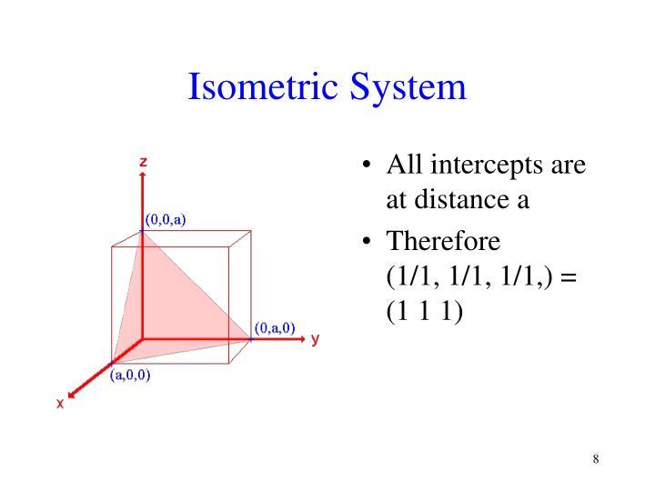 Isometric System
