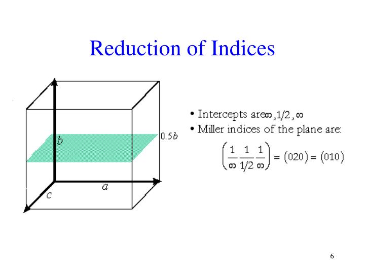 Reduction of Indices