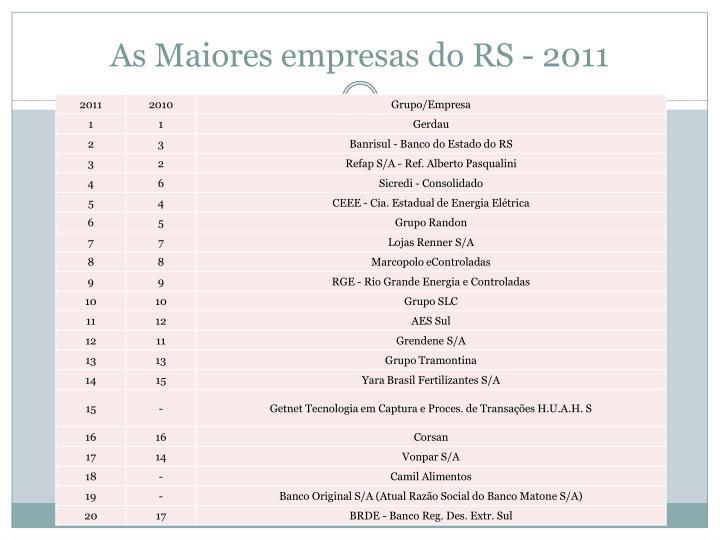 As Maiores empresas do RS - 2011