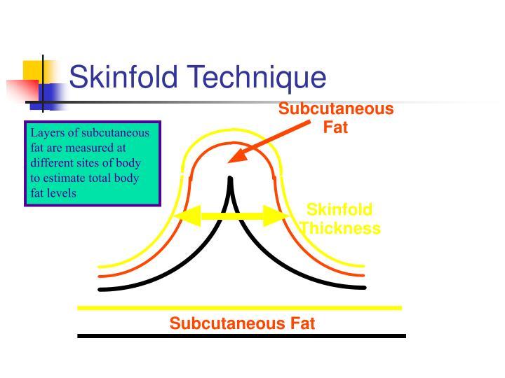 Skinfold Technique