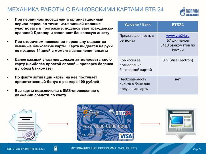 МЕХАНИКА РАБОТЫ С БАНКОВСКИМИ КАРТАМИ ВТБ 24