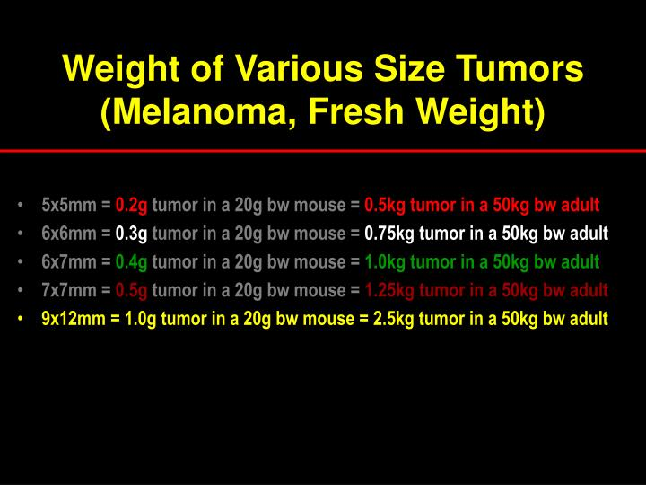 Weight of Various Size Tumors (Melanoma, Fresh Weight)
