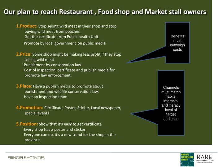 Our plan to reach Restaurant , Food shop and Market stall owners